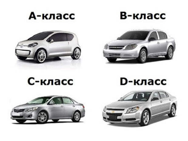 Автомобильные особенности