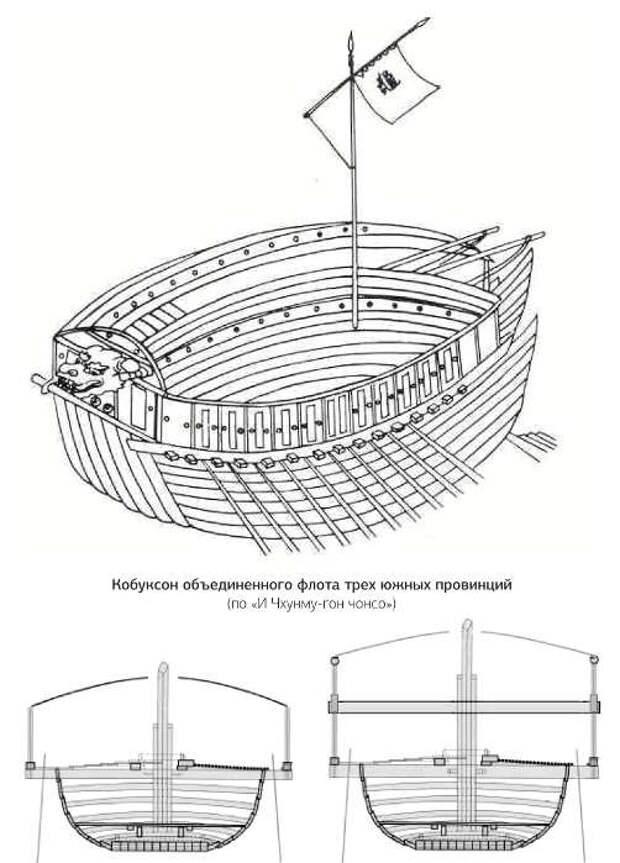 Феномен плавучего танка, или Как в Корее придумали первый броненосец