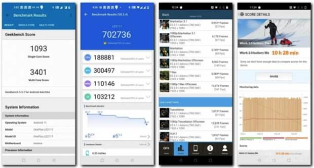Тесты производительности и автономности OnePlus 9 и 9 Pro в сравнении с флагманами Samsung и Apple
