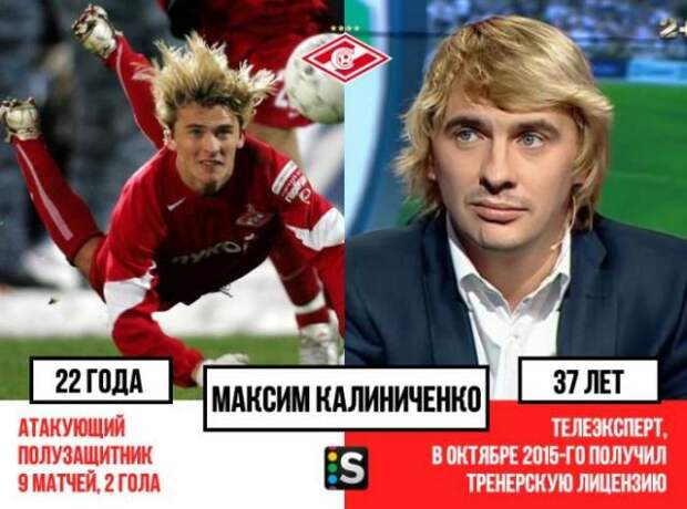 Как сложились судьбы футболистов последнего чемпионского состава «Спартака»