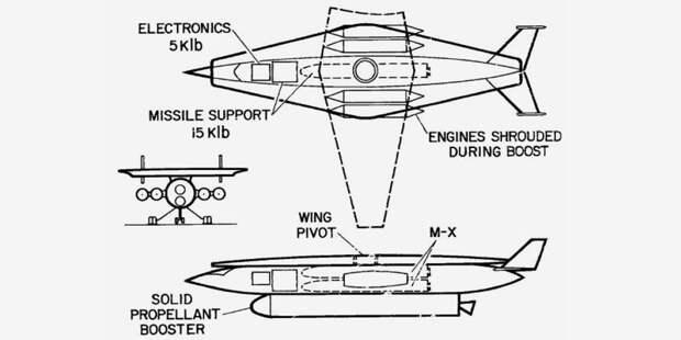 Сверхзвуковой носитель МБР скосым крылом асимметрично изменяемой стреловидности