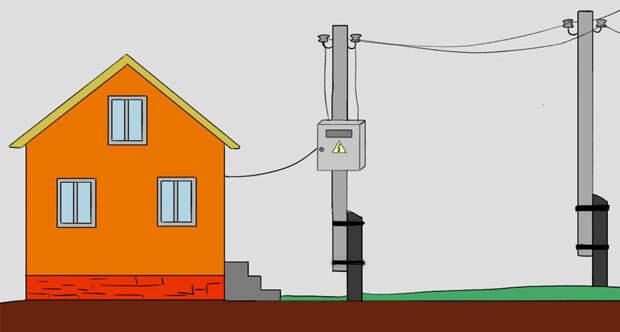Изменились правила подключения садовых и частных домов к электросетям: три главных нововведения