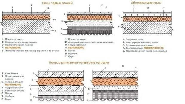 Строительные шпаргалки, которые пригодятся тем, кто хочет построить дом