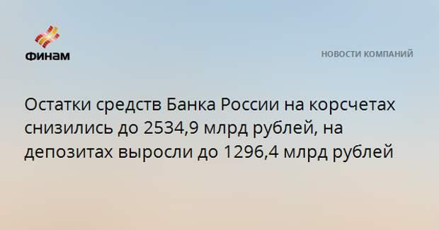 Остатки средств Банка России на корсчетах снизились до 2534,9 млрд рублей, на депозитах выросли до 1296,4 млрд рублей