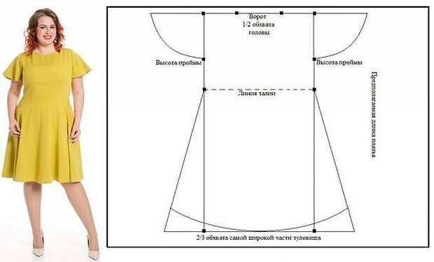 Летние платья, которые может сшить даже начинающая. Простые идеи и выкройки.