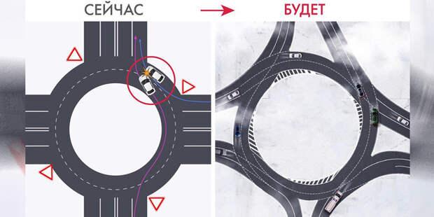 «Турбоперекрёстки» и диагональные зебры: какие инновации внедрят на российских дорогах