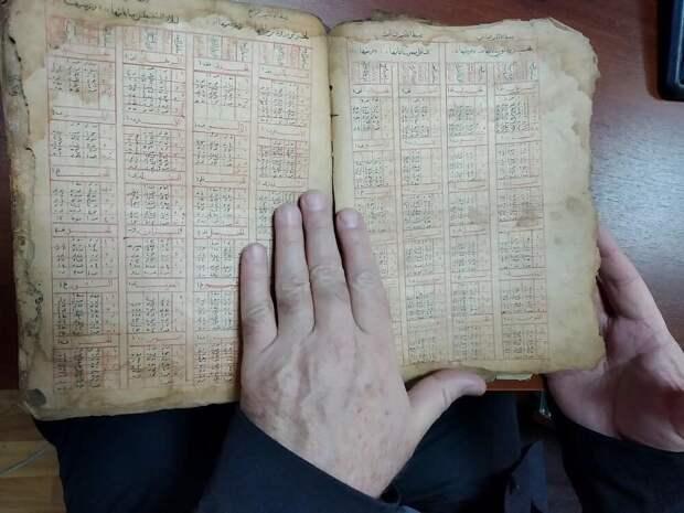 В Дагестане нашли рукописный перевод «Астрономии Птолемея»