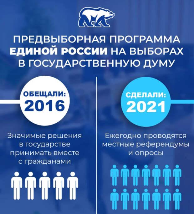 Предвыборная программа Единой России на выборах в Государственную Думу