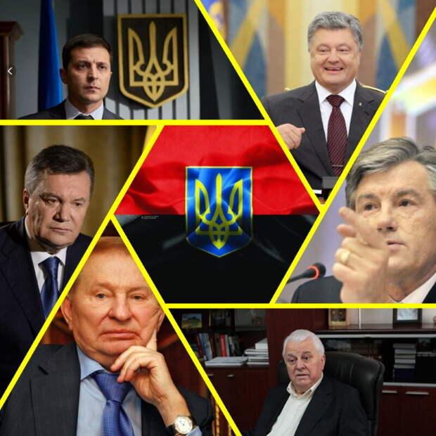 Украина - Россия: Вспомним с чего все начиналось