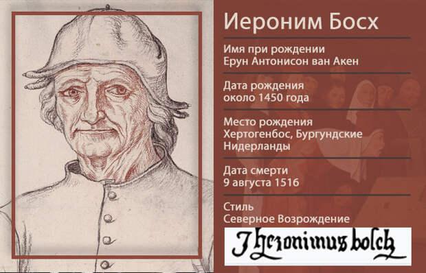 Инфографика: Иероним Босх