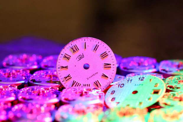 Определение характера человека по последней цифре года рождения
