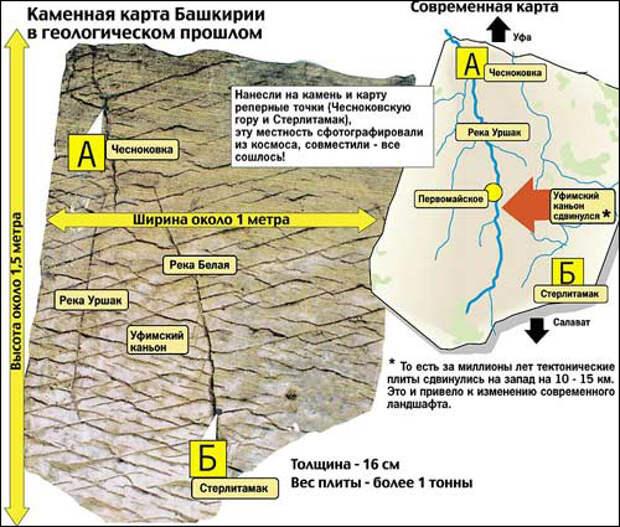 Карта создателя