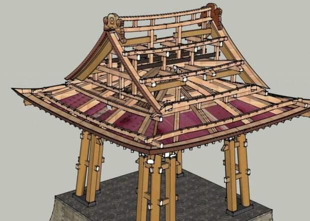 Конструкция изогнутой крыши гораздо сложнее, чем прямой / Фото: 123ru.net