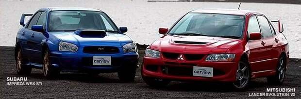 Автомобили мечты за миллион рублей. Часть 1