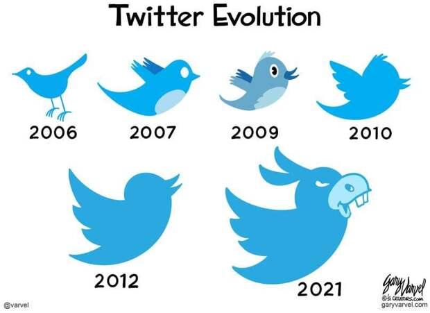 Эволюция Twitter