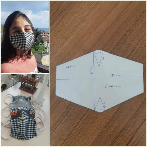 Выкройка прилегающей маски