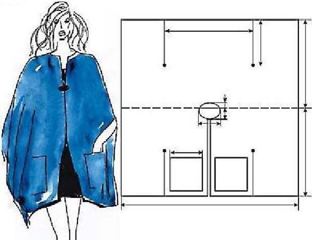 Простые идеи для шитья, или Как легко украсить себя осенью. Часть 3, фото № 22
