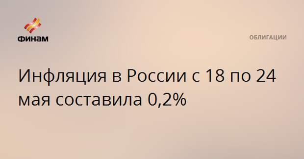 Инфляция в России с 18 по 24 мая составила 0,2%