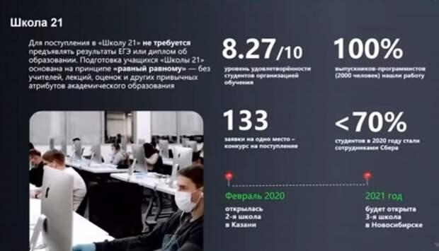 Стандарт «Цифровая школа 2.0» от Кравцова и Шадаева: Правительство продолжает вытеснять из школы традиционное образование