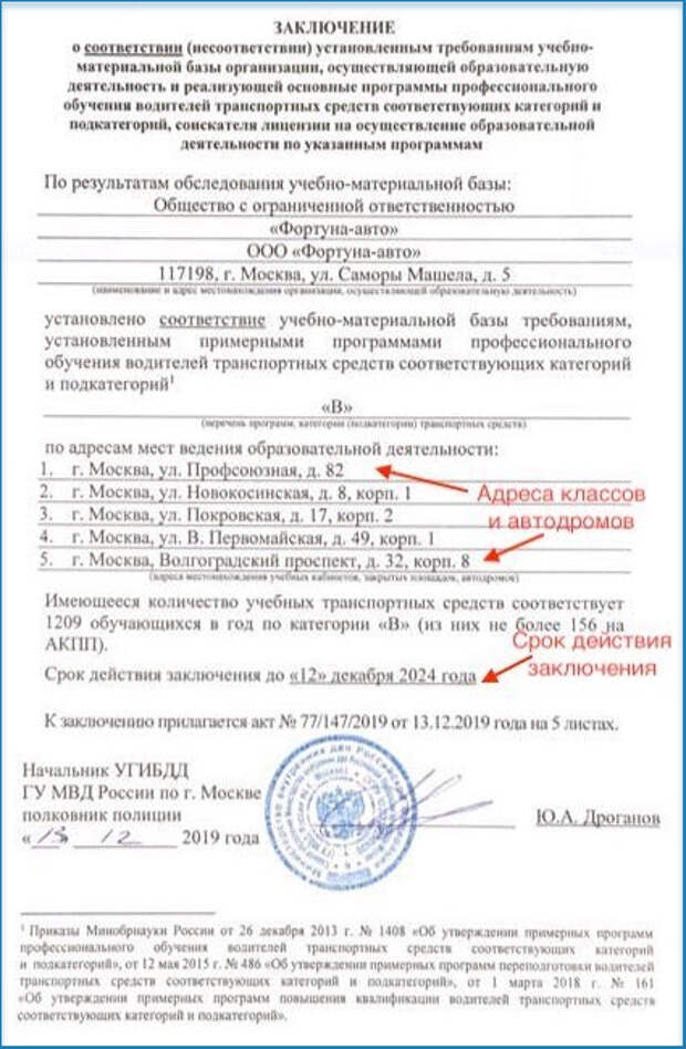Как проверить лицензию автошколы и заключение ГИБДД. Пошаговая инструкция