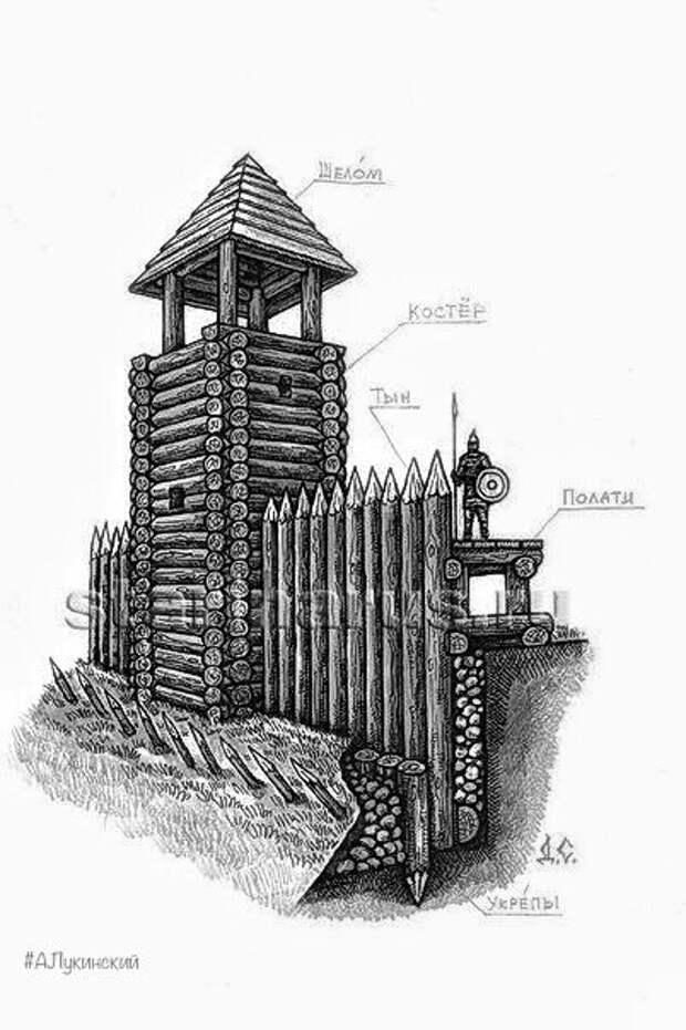 конструкция русской крепости нового типа - острога