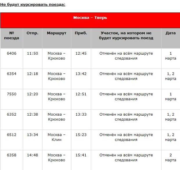 Расписание электричек от станций Молжаниново и Новоподрезково изменится  в марте