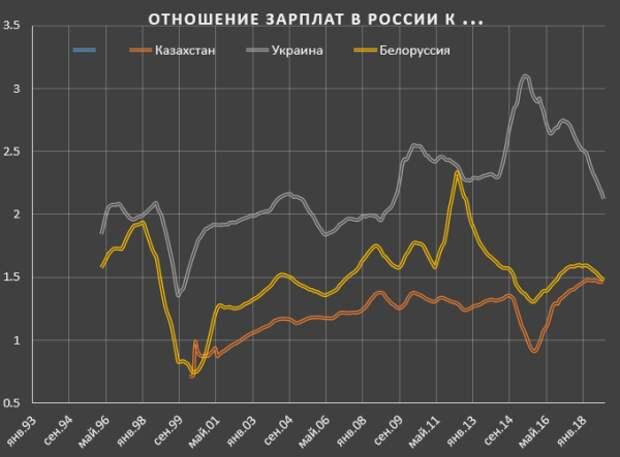 Россия-Украина1