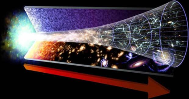 Удивительный феномен искривленного пространства-времени