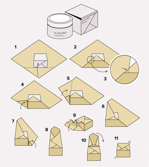 Упаковка подарков по-японски (DIY)