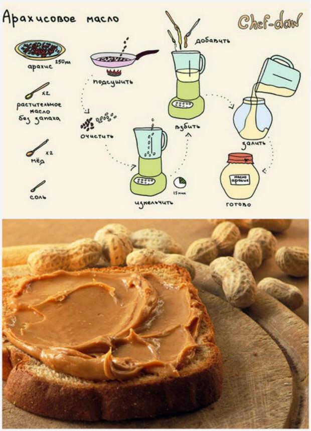 Домашнее арахисовое масло.