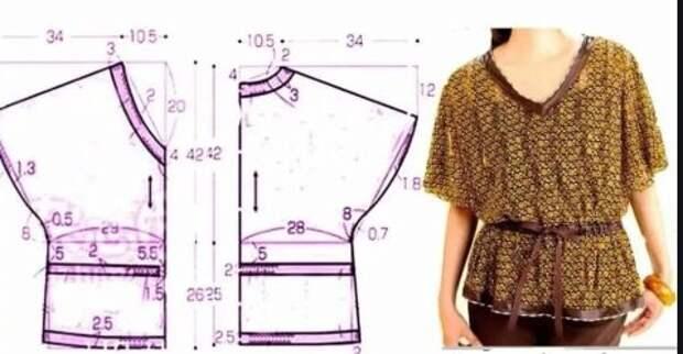 Варианты летних блузок, которые можно сшить своими руками