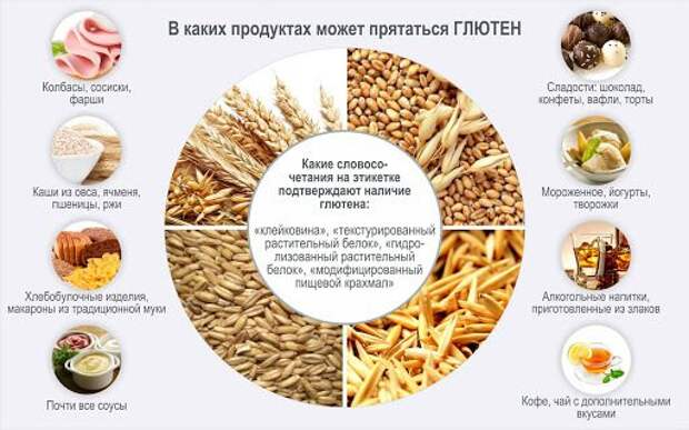 Продукты, которые убивают наши суставы