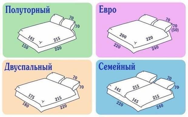 Размеры постельного белья - хозяйке на заметку