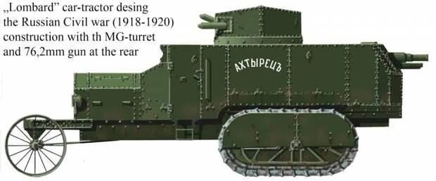 Танковый паноптикум