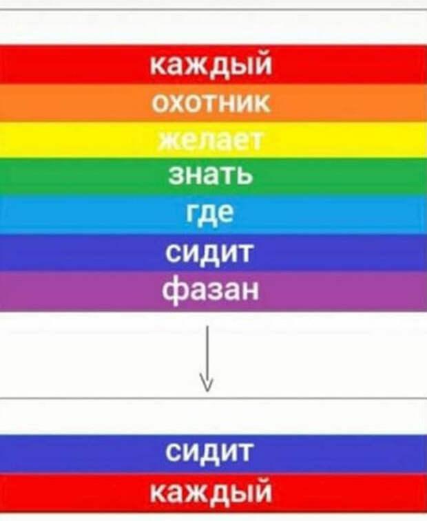 """Вполне реальный сюр: """"опасное"""" радужное мороженое, кампания против российской прессы и смерть из-за #MeToo"""