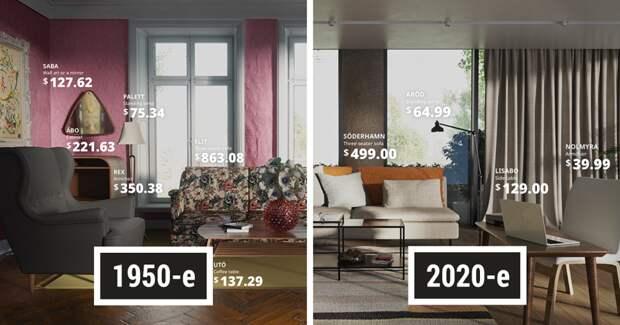 Эволюция IKEA: дизайнеры показали, как менялся стиль компании в течение 70 лет
