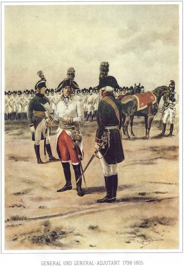 Битва при Аустерлице: силы союзников