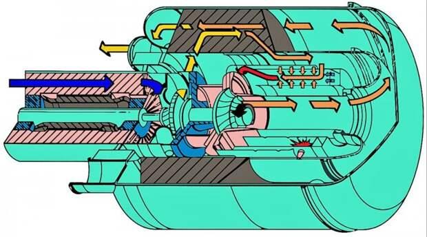 Дни турбинных: что самолету хорошо, то автомобилю как? авто, автоспорт, газотурбинный двигатель, гтд, двигатель, мотор, технологии, турбина