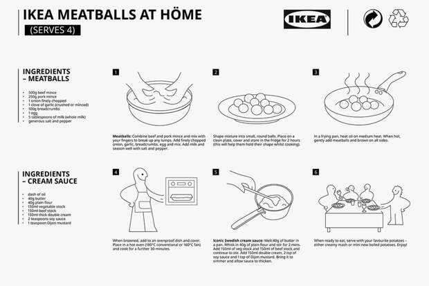 IKEA мясные шарики(фрикадельки) дома