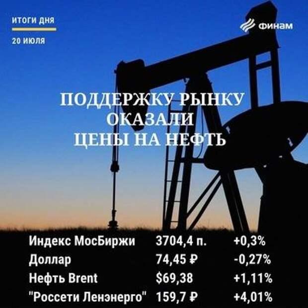 Итоги вторника, 20 июля: Рынок РФ сумел подрасти на общей волне восстановления