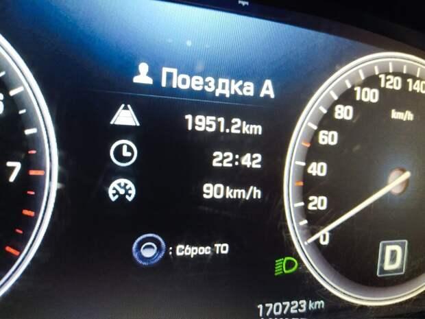 Поездка Екатеринбург - Краснодар