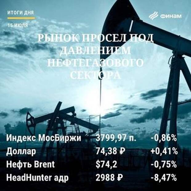 Итоги четверга, 15 июля: Слабость нефти и коронавирусные страхи утянули рынок РФ в минус