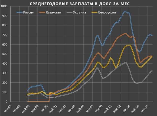 Россия-Украина2