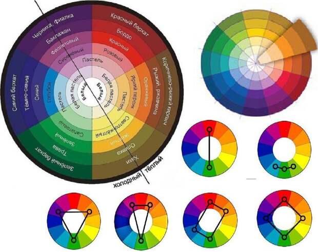 Как правильно составить осенний гардероб: Стильно и по цвету