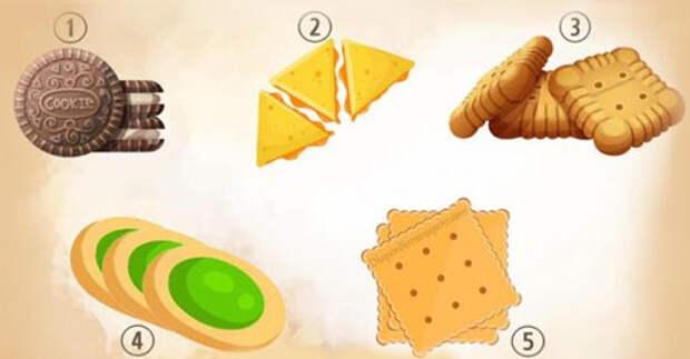 Тест: Что интересного о вас может рассказать печенье?