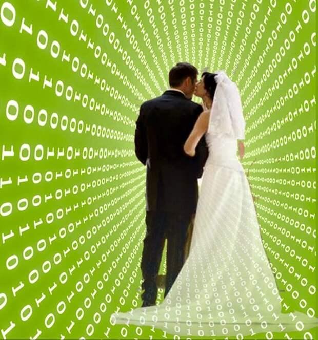 Нумерология дня свадьбы