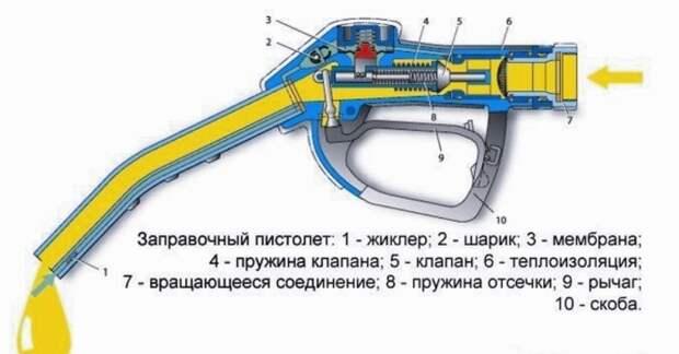 Общий принцип устройства и действия.  Фото: ya.ru.
