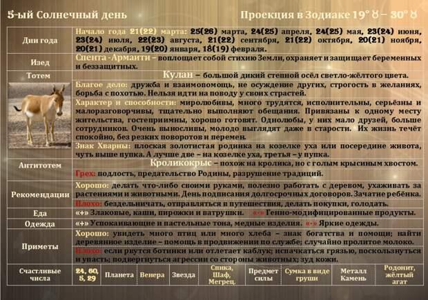 Гороскоп на 24 апреля