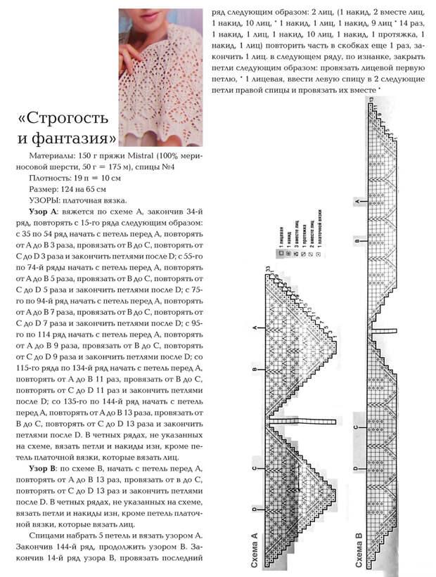 Бактус схемы вязания спицами с описанием, модели 2020