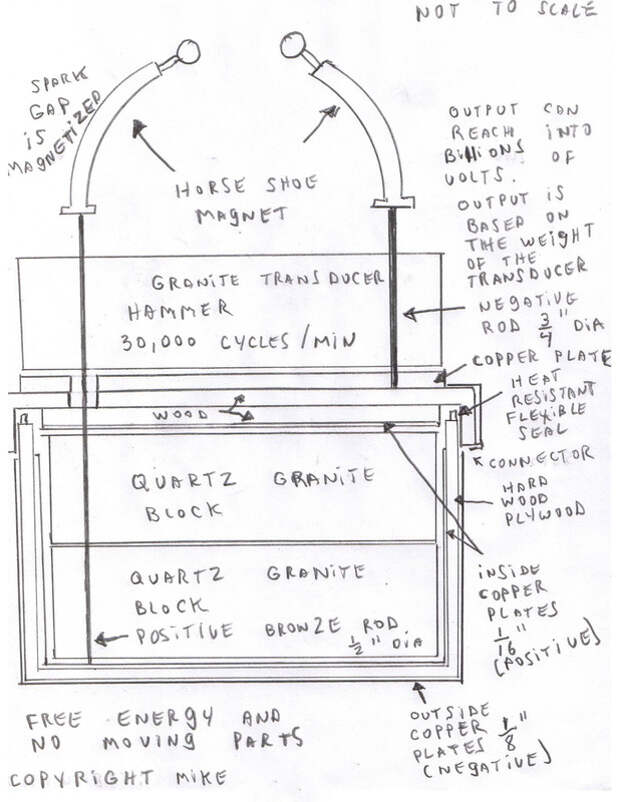 Изобретение машины времени: Таинственное исчезновение Майка Маркума